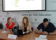 Prezentacija nalaza istraživanja javnog mnjenja o alternativnim sankcijama i mjerama, Podgorica, 19. 06. 2019.