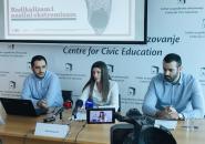 Prezentacija nalaza istraživanja javnog mnjenja o stavovima prema nasilnom ekstremizmu i radikalizmu, Podgorica, 20. 03. 2019.